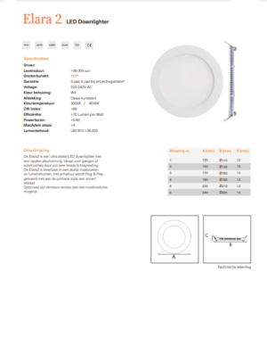 elara 2 led downlighter specificaties